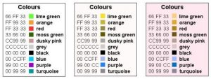 Figure 3 - Sample selection of 10 distinguishable colours